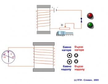 Електромагнитна индукция